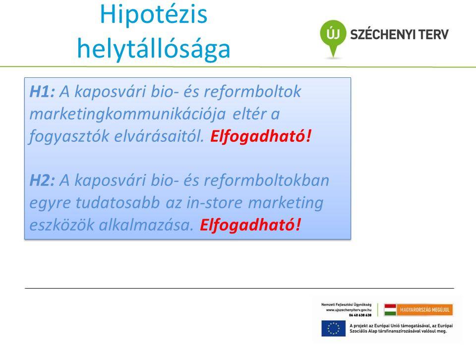 Hipotézis helytállósága H1: A kaposvári bio- és reformboltok marketingkommunikációja eltér a fogyasztók elvárásaitól.