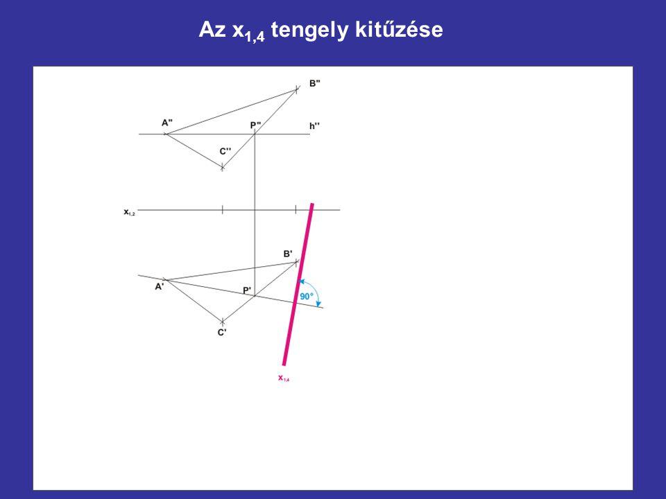Az x 1,4 tengely kitűzése