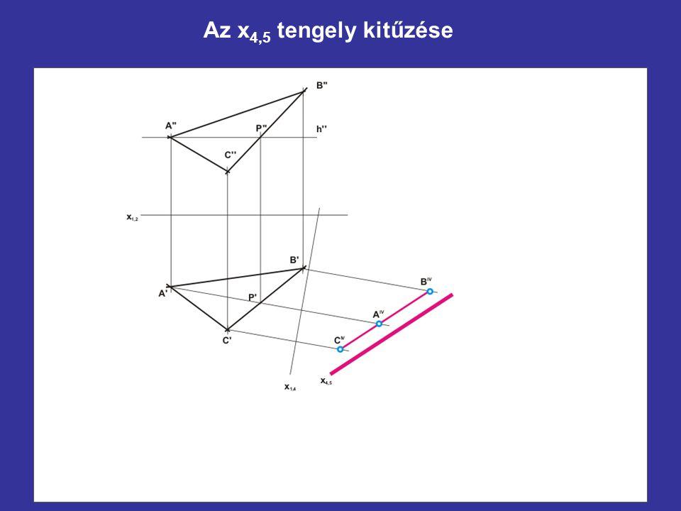 Az x 4,5 tengely kitűzése