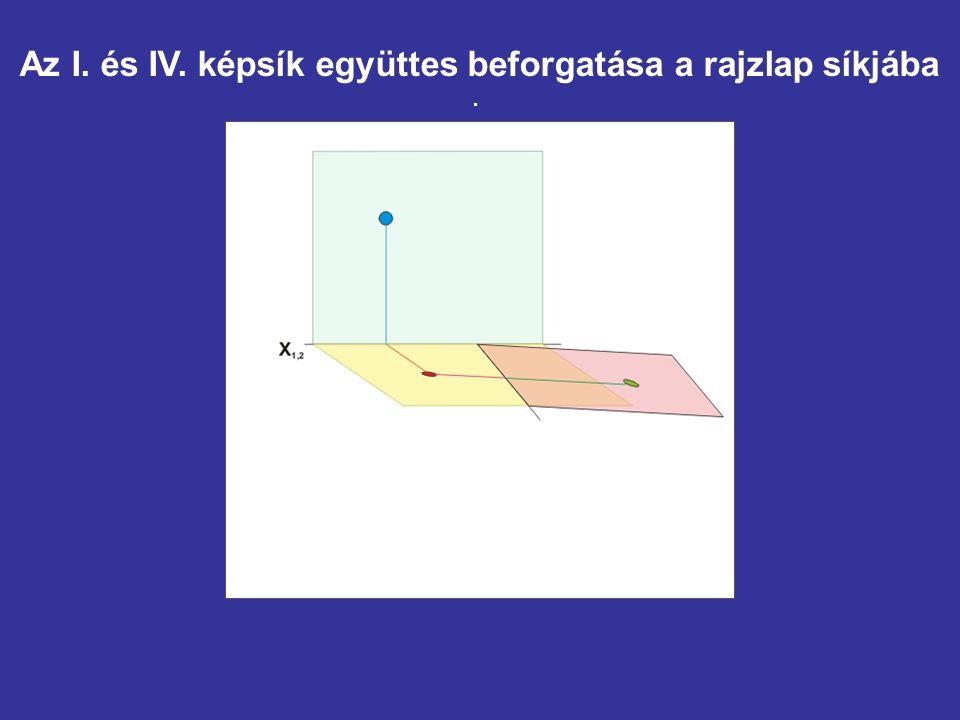 . Az I. és IV. képsík együttes beforgatása a rajzlap síkjába