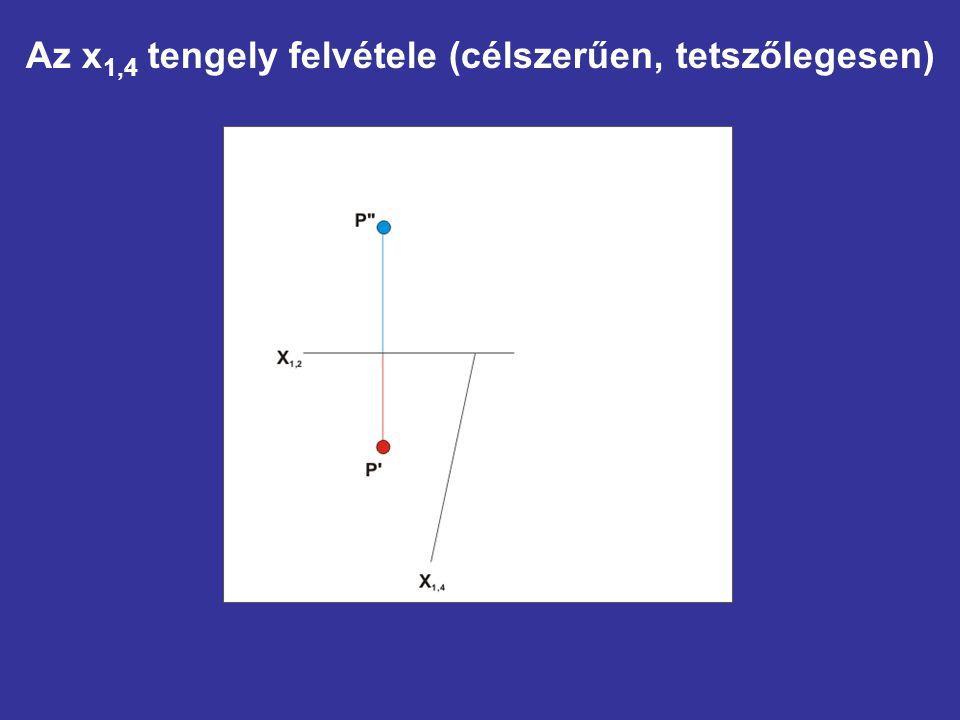 Az x 1,4 tengely felvétele (célszerűen, tetszőlegesen)