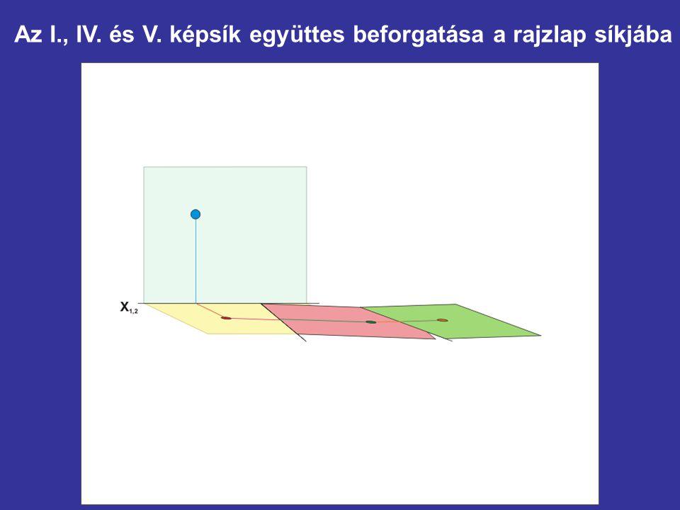 . Az I., IV. és V. képsík együttes beforgatása a rajzlap síkjába