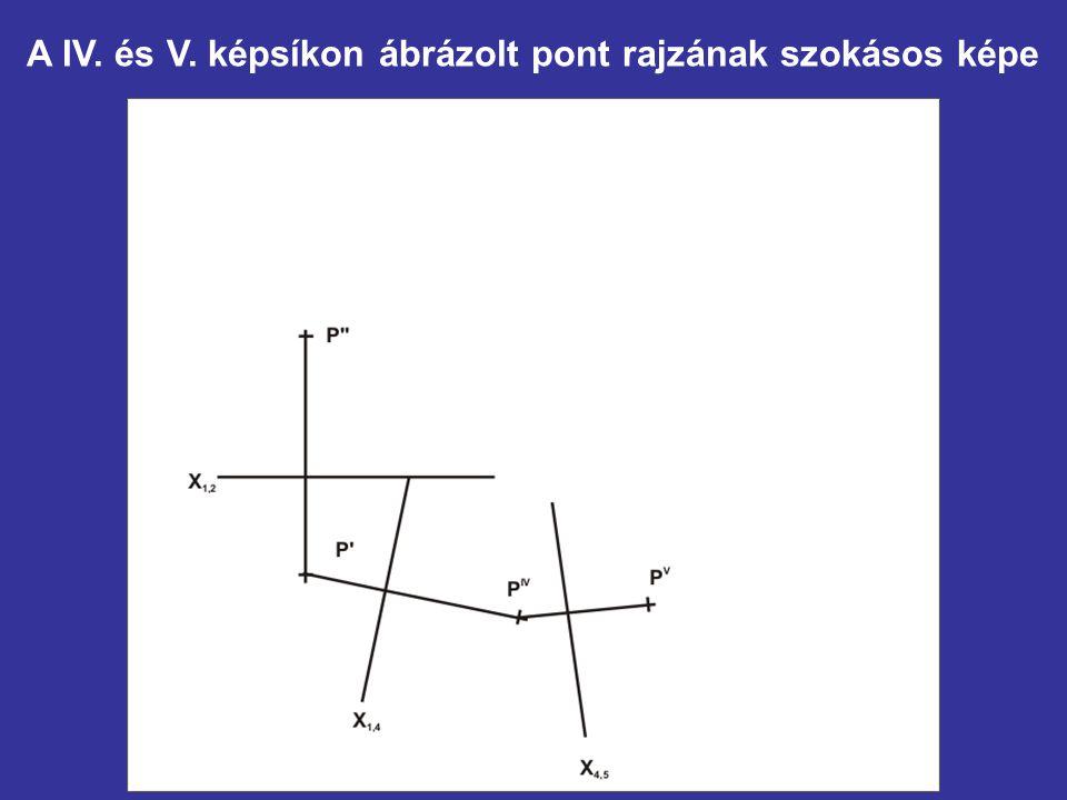 . A IV. és V. képsíkon ábrázolt pont rajzának szokásos képe