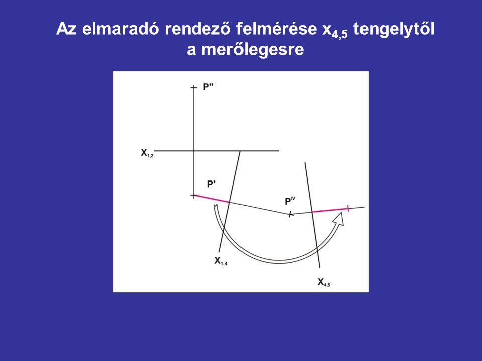 Az elmaradó rendező felmérése x 4,5 tengelytől a merőlegesre