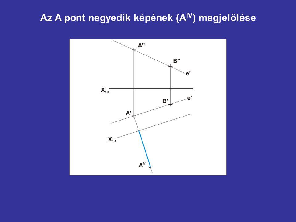 Az A pont negyedik képének (A IV ) megjelölése
