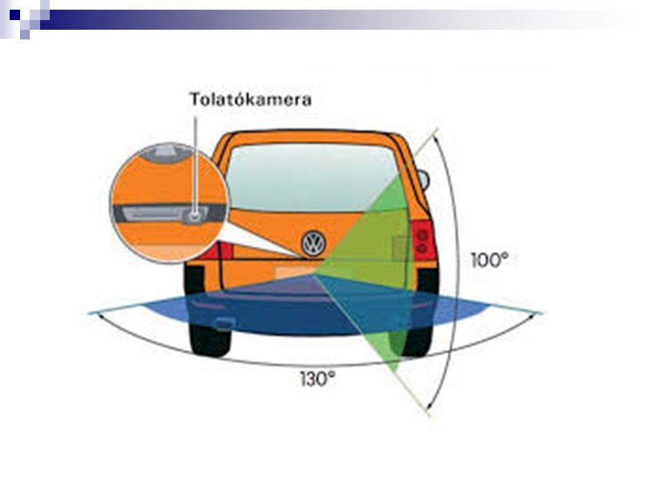 Ultrahangos szenzorok Az első és hátsó lökhárítón elhelyezett érzékelők a távolságot mérik a környező dolgoktól.