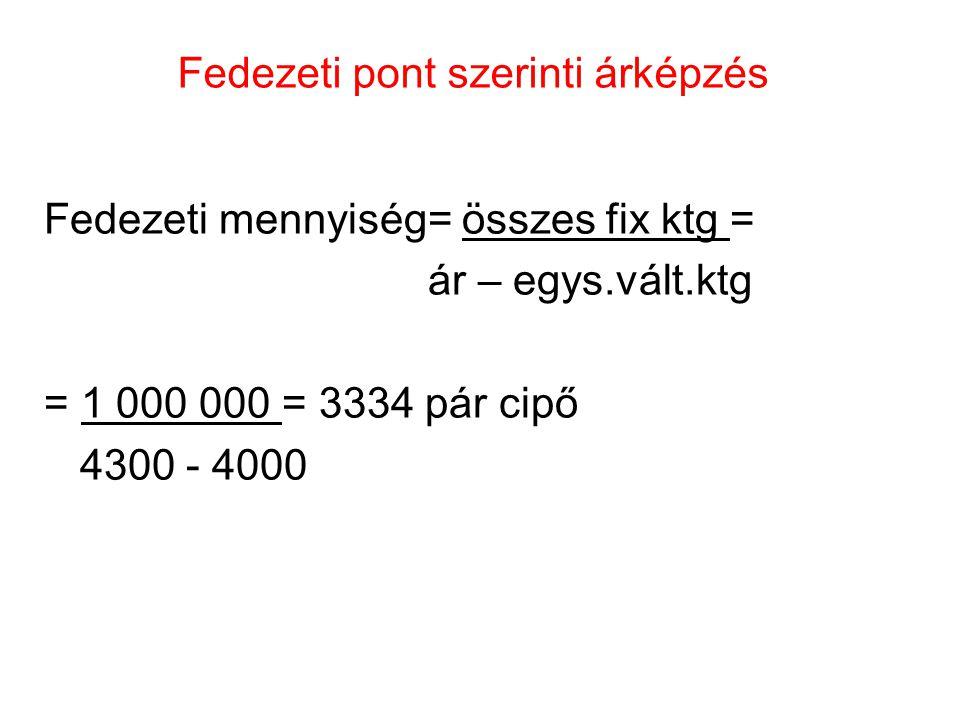 Fedezeti pont szerinti árképzés Fedezeti mennyiség= összes fix ktg = ár – egys.vált.ktg = 1 000 000 = 3334 pár cipő 4300 - 4000