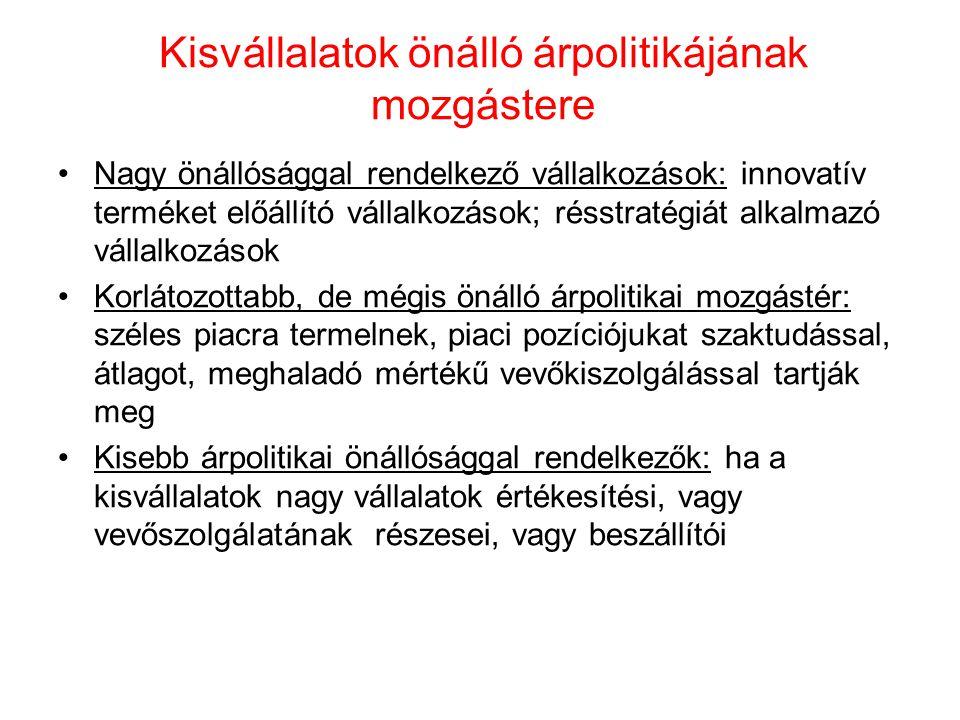 Kisvállalatok önálló árpolitikájának mozgástere Nagy önállósággal rendelkező vállalkozások: innovatív terméket előállító vállalkozások; résstratégiát