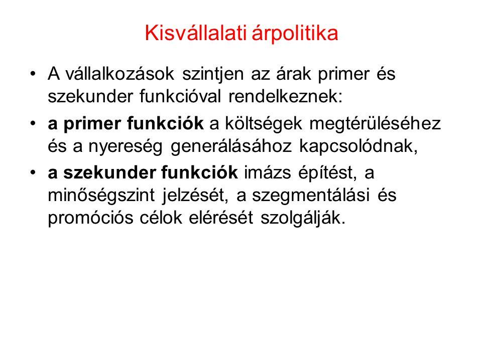 Speciális árképzési módszerek Árdifferenciálás –Szegmensek szerint (pl.
