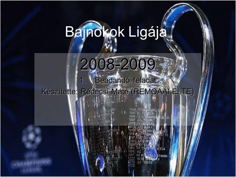 Bajnokok Ligája 2008-2009 1.Beadandó feladat Készítette: Rédecsi Máté (REMQAAI.ELTE)