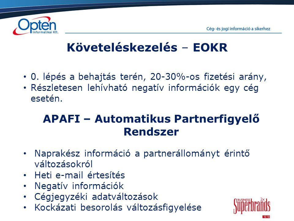 Követeléskezelés – EOKR 0. lépés a behajtás terén, 20-30%-os fizetési arány, Részletesen lehívható negatív információk egy cég esetén. APAFI – Automat