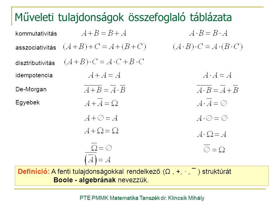 Műveleti tulajdonságok összefoglaló táblázata PTE PMMK Matematika Tanszék dr. Klincsik Mihály kommutativitás asszociativitás disztributivitás idempote