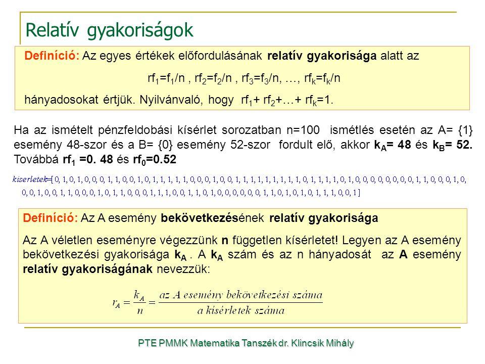 Relatív gyakoriságok PTE PMMK Matematika Tanszék dr. Klincsik Mihály Ha az ismételt pénzfeldobási kísérlet sorozatban n=100 ismétlés esetén az A= {1}