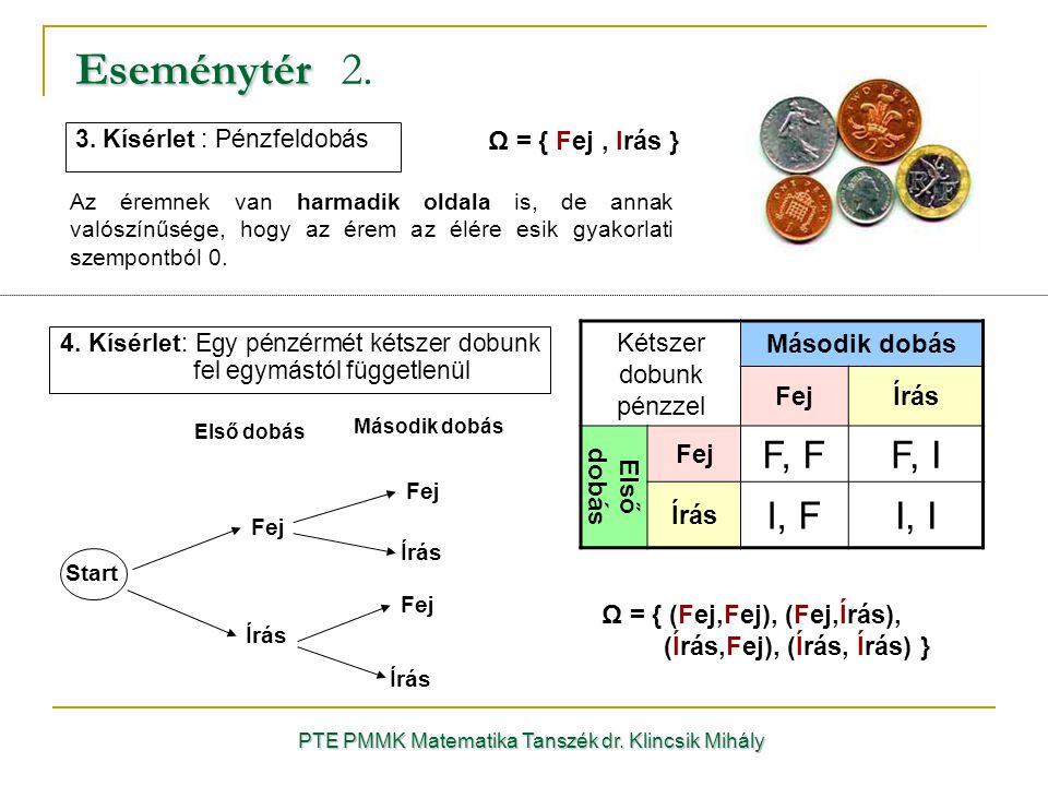Eseménytér Eseménytér 2. PTE PMMK Matematika Tanszék dr. Klincsik Mihály Az éremnek van harmadik oldala is, de annak valószínűsége, hogy az érem az él