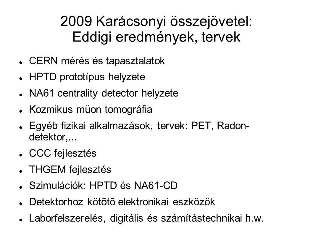 2009 Karácsonyi összejövetel: Eddigi eredmények, tervek CERN mérés és tapasztalatok HPTD prototípus helyzete NA61 centrality detector helyzete Kozmikus müon tomográfia Egyéb fizikai alkalmazások, tervek: PET, Radon- detektor,...