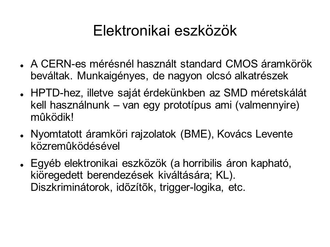 Elektronikai eszközök A CERN-es mérésnél használt standard CMOS áramkörök beváltak.