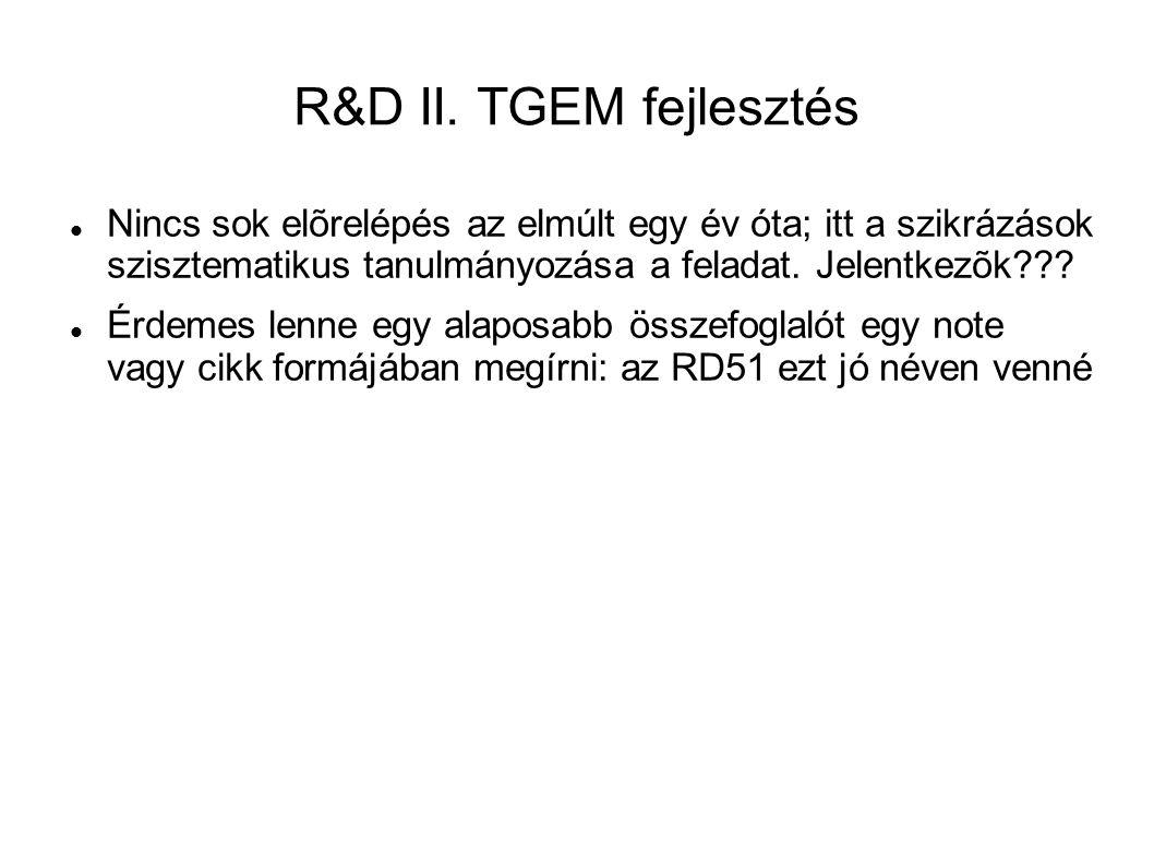R&D II.
