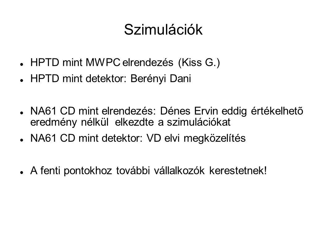 Szimulációk HPTD mint MWPC elrendezés (Kiss G.) HPTD mint detektor: Berényi Dani NA61 CD mint elrendezés: Dénes Ervin eddig értékelhetõ eredmény nélkül elkezdte a szimulációkat NA61 CD mint detektor: VD elvi megközelítés A fenti pontokhoz további vállalkozók kerestetnek!