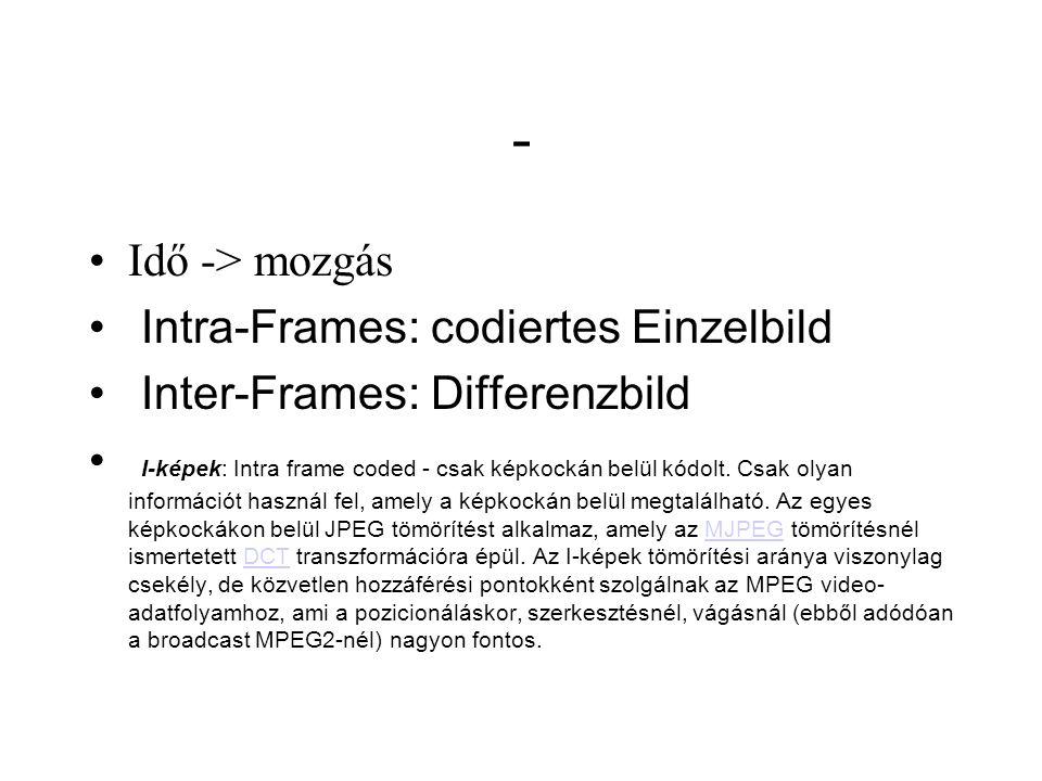 - Idő -> mozgás Intra-Frames: codiertes Einzelbild Inter-Frames: Differenzbild I-képek: Intra frame coded - csak képkockán belül kódolt.