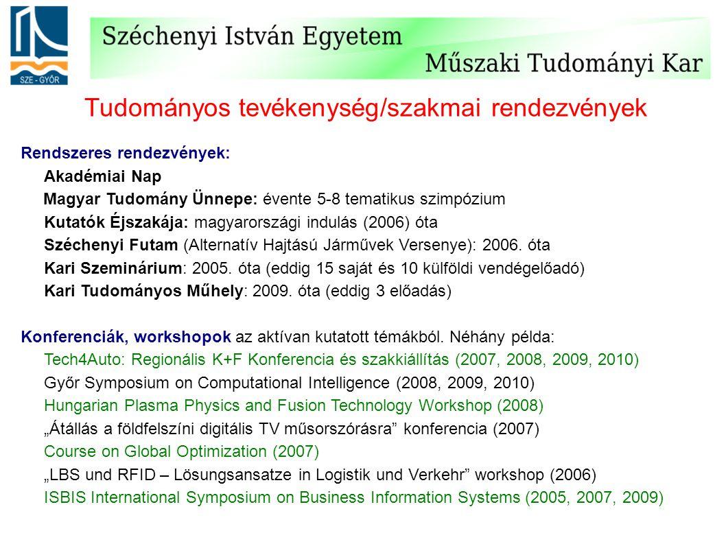 Tudományos tevékenység/szakmai rendezvények Rendszeres rendezvények: Akadémiai Nap Magyar Tudomány Ünnepe: évente 5-8 tematikus szimpózium Kutatók Éjs