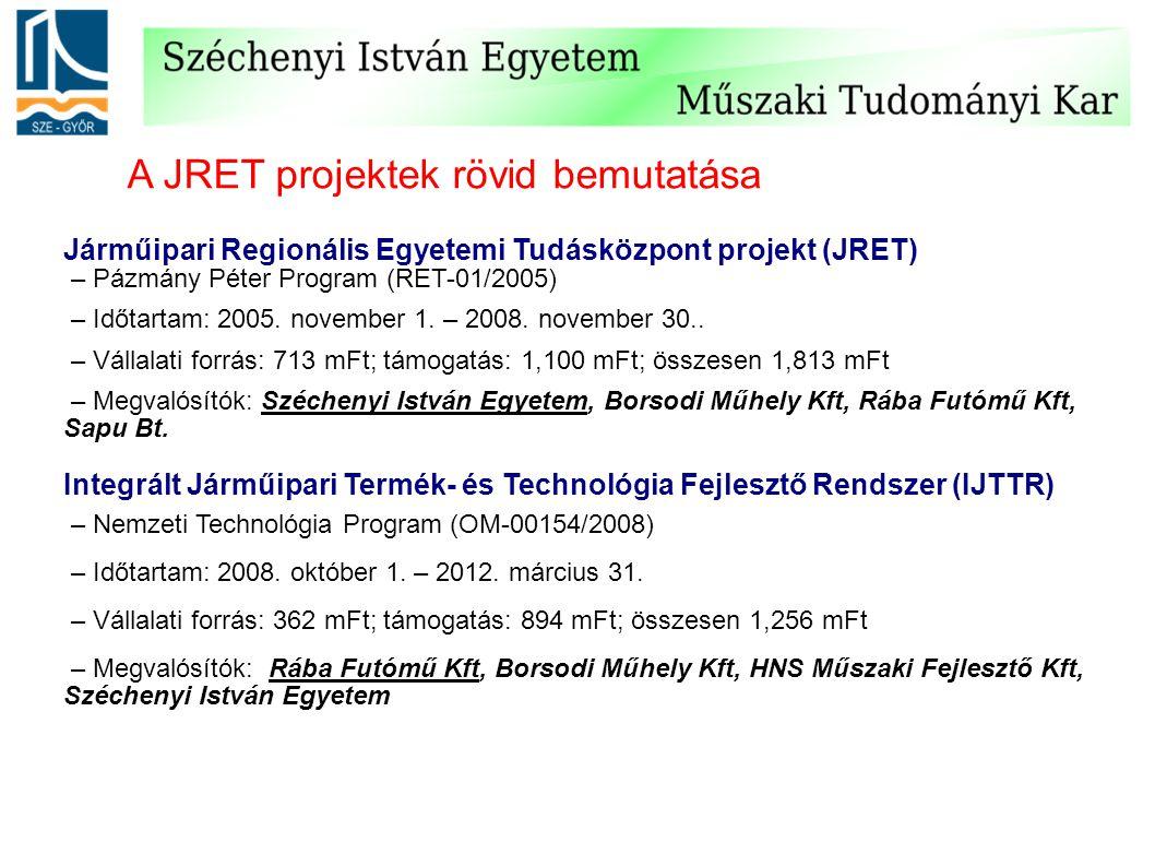 Járműipari Regionális Egyetemi Tudásközpont projekt (JRET) – Pázmány Péter Program (RET-01/2005) – Időtartam: 2005. november 1. – 2008. november 30..