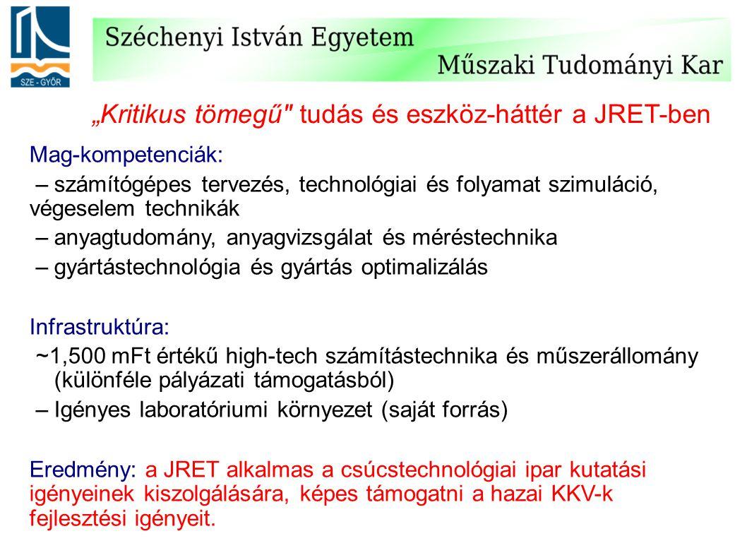 """""""Kritikus tömegű tudás és eszköz-háttér a JRET-ben Mag-kompetenciák: – számítógépes tervezés, technológiai és folyamat szimuláció, végeselem technikák – anyagtudomány, anyagvizsgálat és méréstechnika – gyártástechnológia és gyártás optimalizálás Infrastruktúra: ~1,500 mFt értékű high-tech számítástechnika és műszerállomány (különféle pályázati támogatásból) – Igényes laboratóriumi környezet (saját forrás) Eredmény: a JRET alkalmas a csúcstechnológiai ipar kutatási igényeinek kiszolgálására, képes támogatni a hazai KKV-k fejlesztési igényeit."""