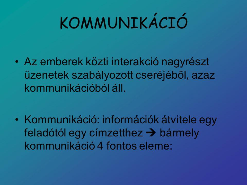 Kommunikáció Mátyás Viktor