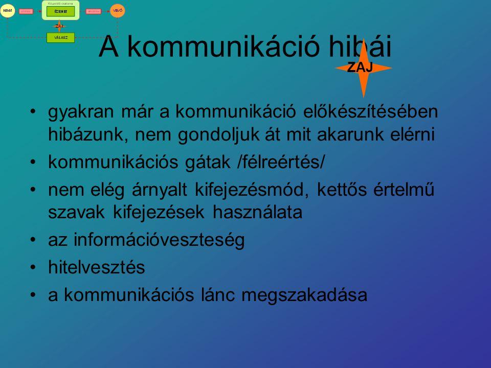 A kommunikáció csatornái VERBÁLIS (fogalmak) Beszéd Írott szöveg Adatbázisok Tervrajz SMS, MMS Email Levelezési listák Chat Nemverbális (érzelmek) Tekintet Mimika, Gesztusok Testtartás Proxemika Vokális intonáció Emblémák Testi érintés 8