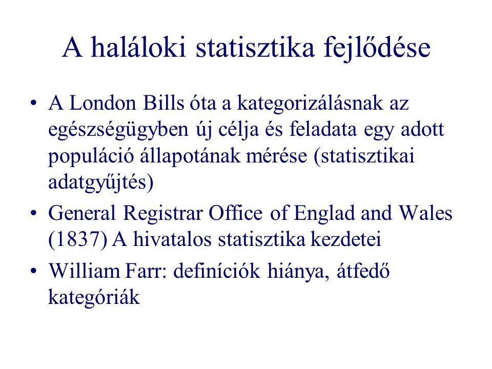 A haláloki statisztika fejlődése A London Bills óta a kategorizálásnak az egészségügyben új célja és feladata egy adott populáció állapotának mérése (statisztikai adatgyűjtés) General Registrar Office of Englad and Wales (1837) A hivatalos statisztika kezdetei William Farr: definíciók hiánya, átfedő kategóriák
