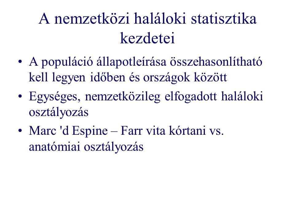 A nemzetközi haláloki statisztika kezdetei A populáció állapotleírása összehasonlítható kell legyen időben és országok között Egységes, nemzetközileg elfogadott haláloki osztályozás Marc d Espine – Farr vita kórtani vs.