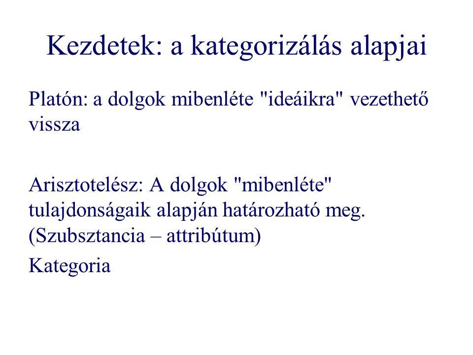 Porphüriosz fája: dihotómia Minden kategória pontosan két részre oszlik A két alárendelt kategória közt nincs átfedés (kölcsönös kizárás) A két alárendelt kategória együttesen teljesen lefedi a fölöttes kategóriát (együttes kimerítés)