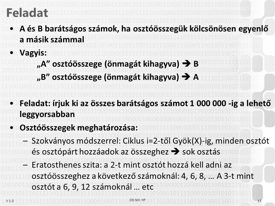 """V 1.0 Feladat A és B barátságos számok, ha osztóösszegük kölcsönösen egyenlő a másik számmal Vagyis: """"A osztóösszege (önmagát kihagyva)  B """"B osztóösszege (önmagát kihagyva)  A Feladat: írjuk ki az összes barátságos számot 1 000 000 -ig a lehető leggyorsabban Osztóösszegek meghatározása: –Szokványos módszerrel: Ciklus i=2-től Gyök(X)-ig, minden osztót és osztópárt hozzáadok az összeghez  sok osztás –Eratosthenes szita: a 2-t mint osztót hozzá kell adni az osztóösszeghez a következő számoknál: 4, 6, 8, … A 3-t mint osztót a 6, 9, 12 számoknál … etc OE-NIK HP 13"""