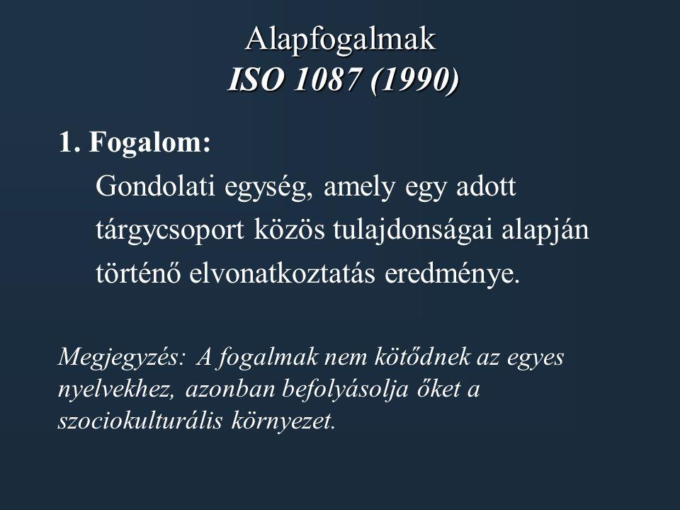 Alapfogalmak ISO 1087 (1990) 1. Fogalom: Gondolati egység, amely egy adott tárgycsoport közös tulajdonságai alapján történő elvonatkoztatás eredménye.