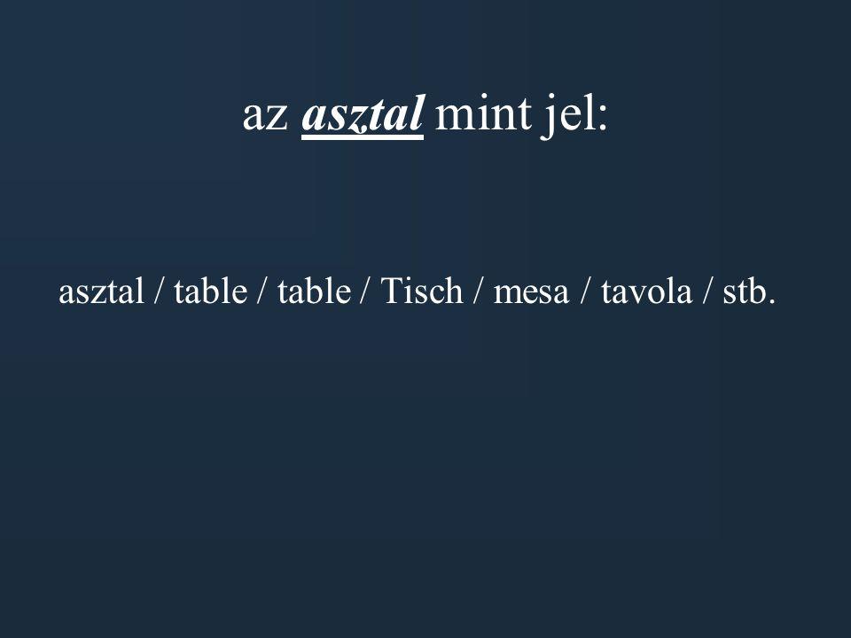 az asztal mint jel: asztal / table / table / Tisch / mesa / tavola / stb.