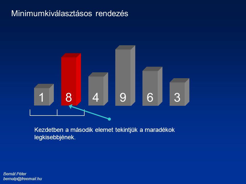 Bernát Péter bernatp@freemail.hu 1 3 4 6 8 9 Minimumkiválasztásos rendezés Kezdetben a második elemet tekintjük a maradékok legkisebbjének.