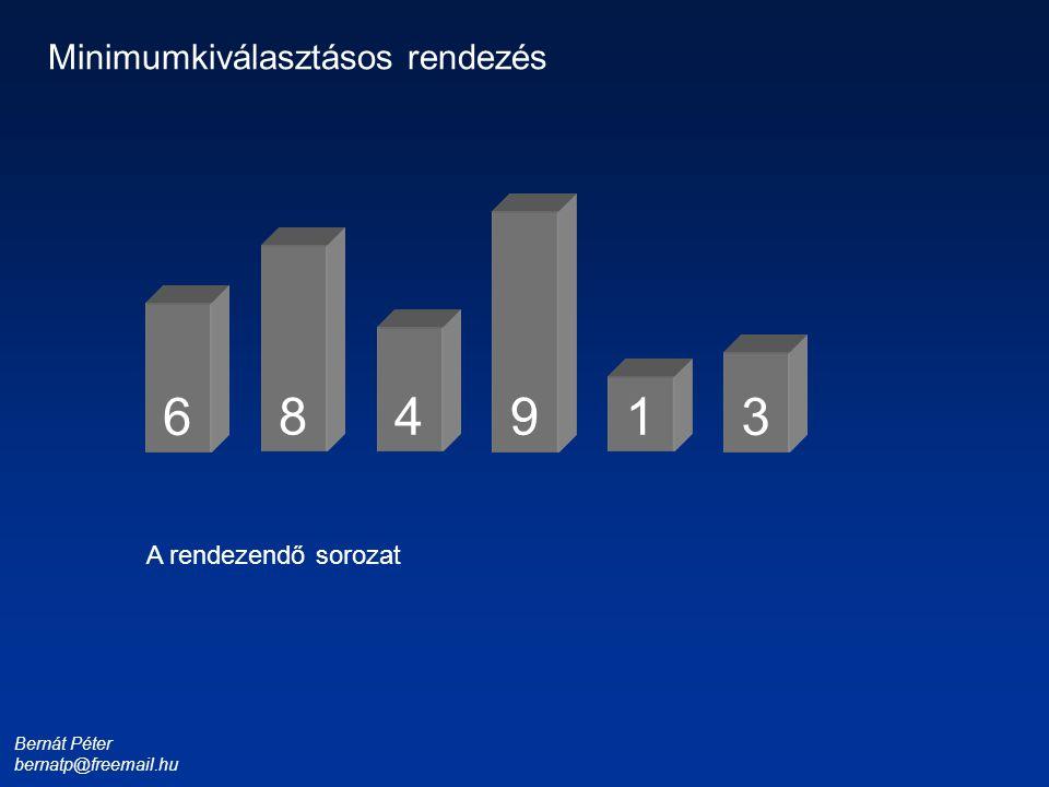 Bernát Péter bernatp@freemail.hu 1 3 4 6 8 9 Minimumkiválasztásos rendezés Célunk először, hogy az első helyre a legkisebb elem kerüljön.