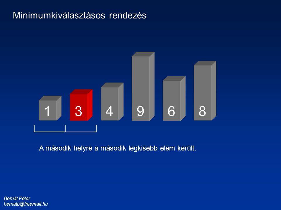 Bernát Péter bernatp@freemail.hu 1 3 4 6 8 9 Minimumkiválasztásos rendezés A második helyre a második legkisebb elem került.