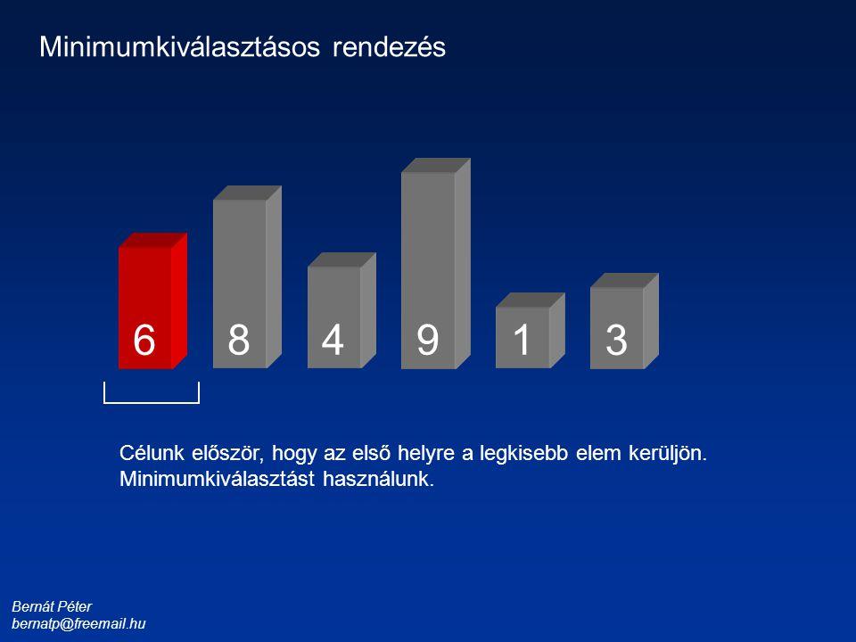 Bernát Péter bernatp@freemail.hu 1 3 4 6 8 9 Minimumkiválasztásos rendezés Célunk először, hogy az első helyre a legkisebb elem kerüljön. Minimumkivál