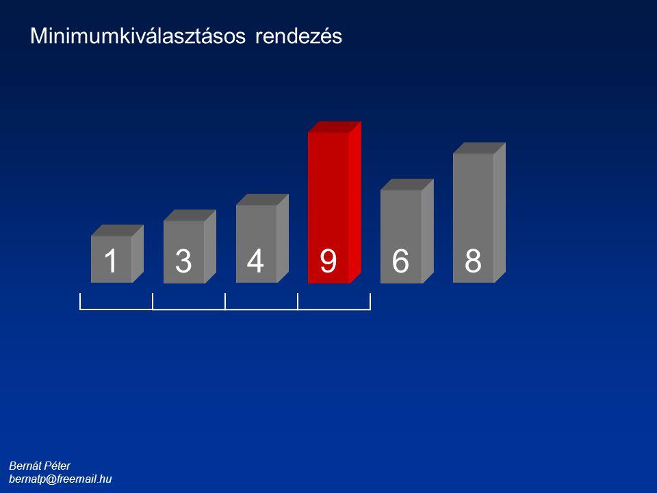 Bernát Péter bernatp@freemail.hu 1 3 4 6 8 9 Minimumkiválasztásos rendezés