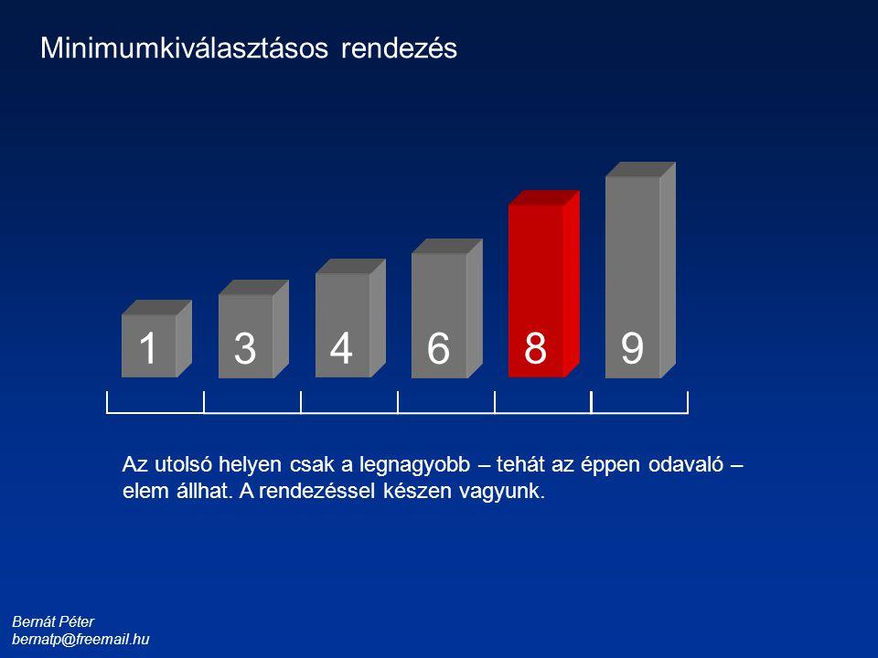 Bernát Péter bernatp@freemail.hu 1 3 4 6 8 9 Minimumkiválasztásos rendezés Az utolsó helyen csak a legnagyobb – tehát az éppen odavaló – elem állhat.