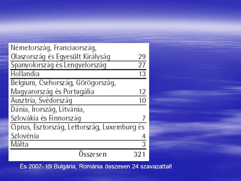 És 2007- től Bulgária, Románia összesen 24 szavazattal!