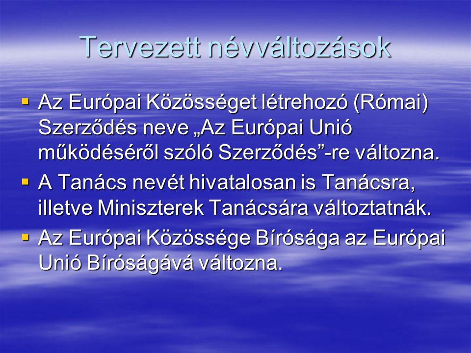 """Tervezett névváltozások  Az Európai Közösséget létrehozó (Római) Szerződés neve """"Az Európai Unió működéséről szóló Szerződés -re változna."""