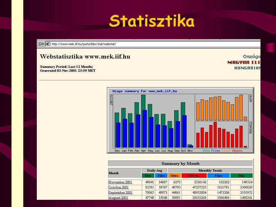 Statisztika
