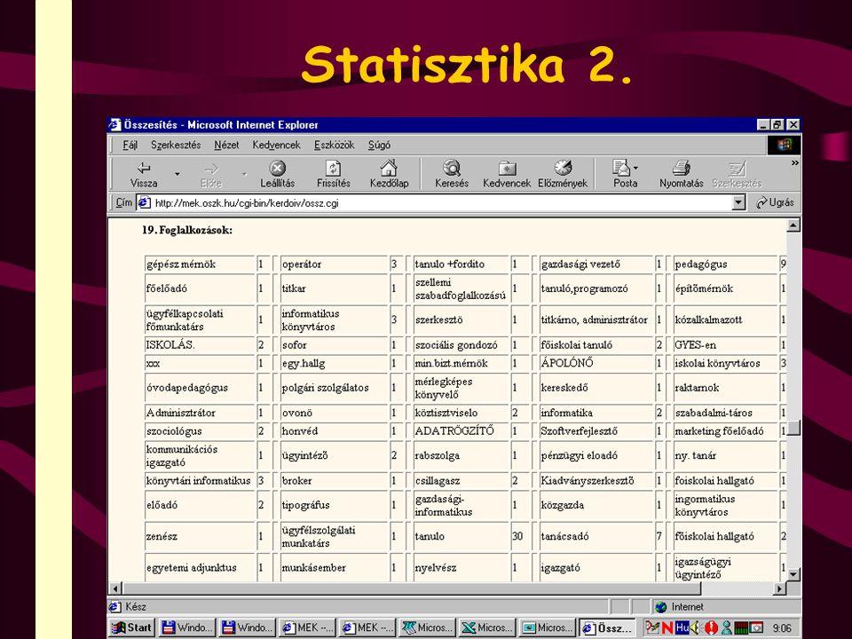 Statisztika 2.