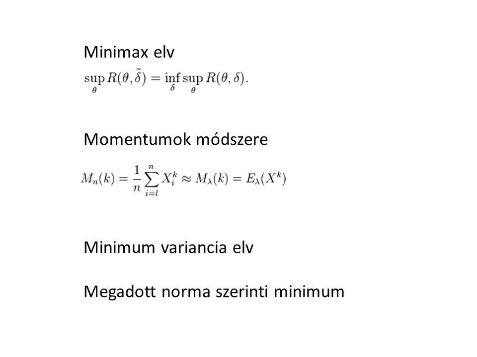 Minimax elv Momentumok módszere Minimum variancia elv Megadott norma szerinti minimum