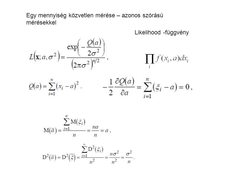 Egy mennyiség közvetlen mérése – azonos szórású mérésekkel Likelihood -függvény