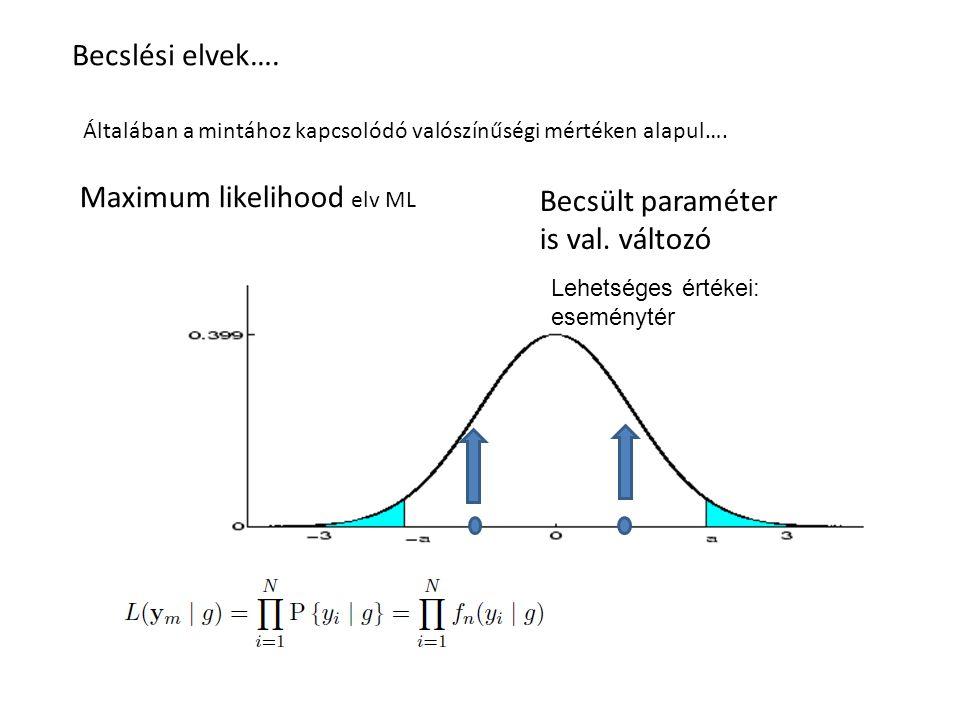 Becslési elvek…. Általában a mintához kapcsolódó valószínűségi mértéken alapul….