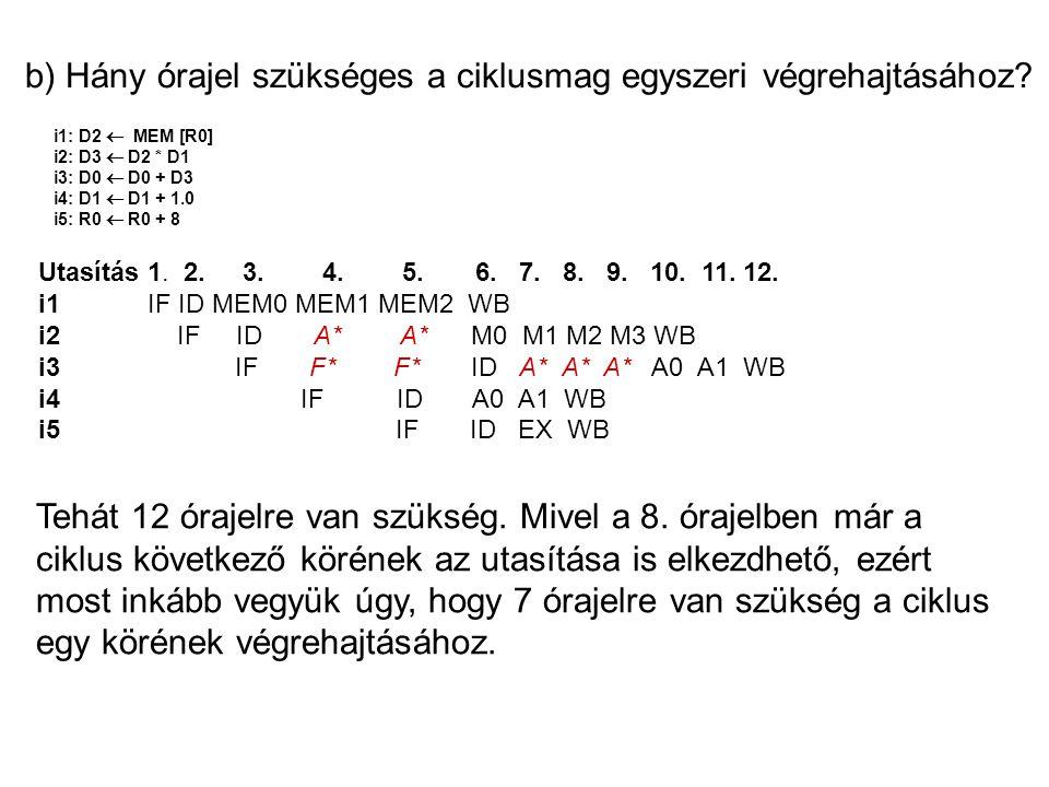 Utasítás 1. 2. 3. 4. 5. 6. 7. 8. 9. 10. 11. 12. i1 IF ID MEM0 MEM1 MEM2 WB i2 IF ID A* A* M0 M1 M2 M3 WB i3 IF F* F* ID A* A* A* A0 A1 WB i4 IF ID A0