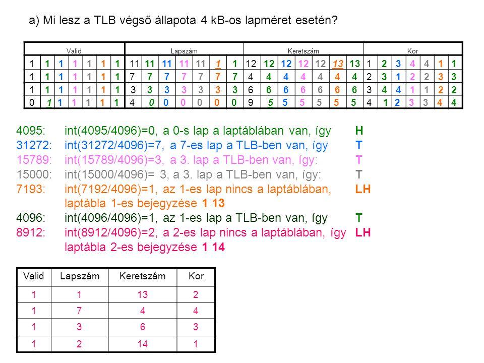 ValidLapszámKeretszámKor 1111111 11 1112 13 1 234411 11111117 7777774 4444442 312233 111111133333336 6666663 441122 0 11 1 1 1 1 4 00 0 0 0 0 9 55 5 5 5 5 4 12 3 3 4 4 4095: int(4095/4096)=0, a 0-s lap a laptáblában van, így H 31272:int(31272/4096)=7, a 7-es lap a TLB-ben van, így T 15789:int(15789/4096)=3, a 3.