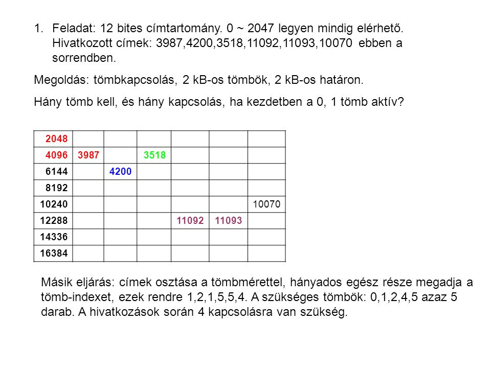 001023 110242047 235184541 31007011093 1.feladat, indexelt leképezéssel.